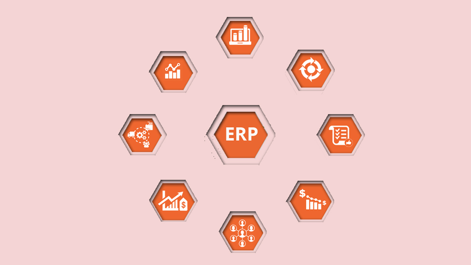 We Offer Industry Specific And Cloud Based ERP Software Solutions.